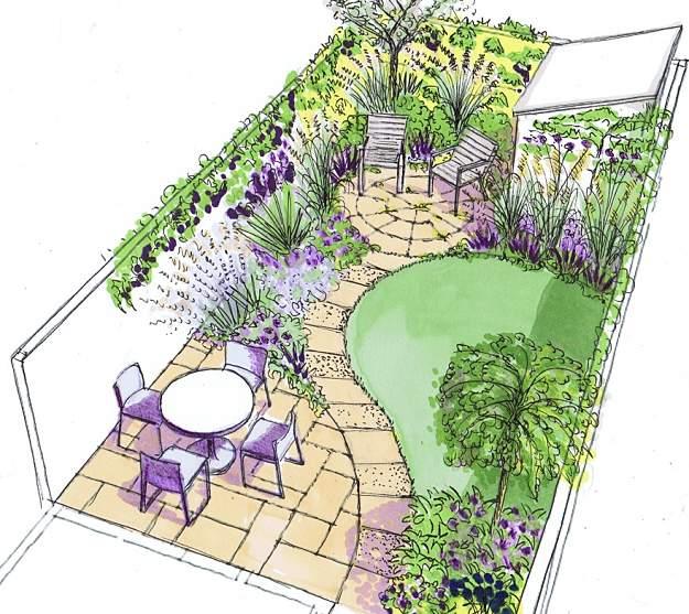 Decora o e projetos projetos de jardins grandes for Grand designs back garden